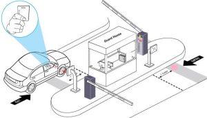 شماتیک راهبند سیماران فراز 6 با بوم تسکوپی